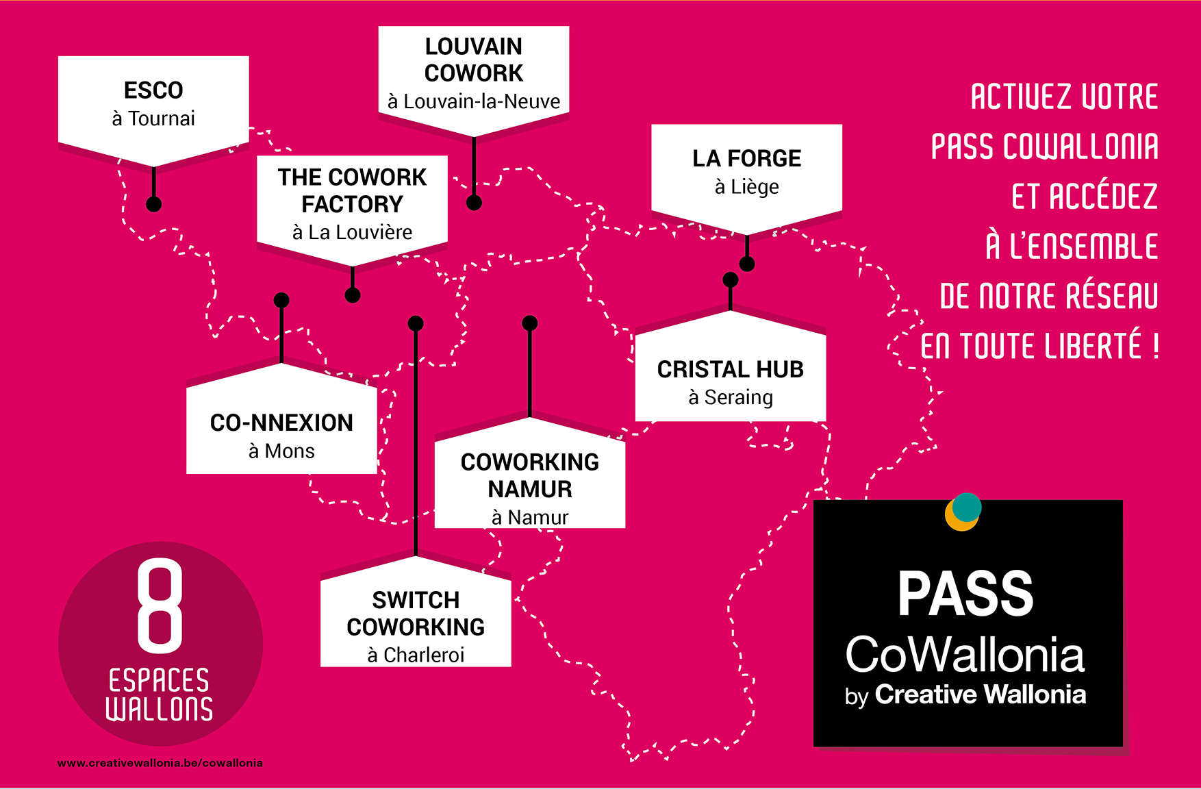 AWT-InfographieCoworking-PassCowallonia